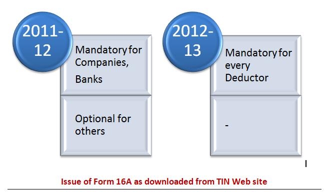 Form 16A for FY 2012-13 : Only from TIN Web Site « Fast